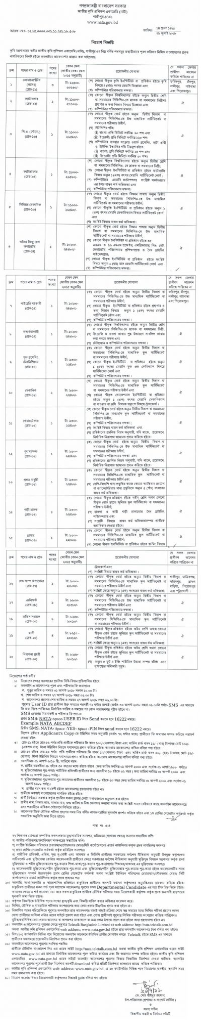 Ministry of Agriculture Job Circular 2018