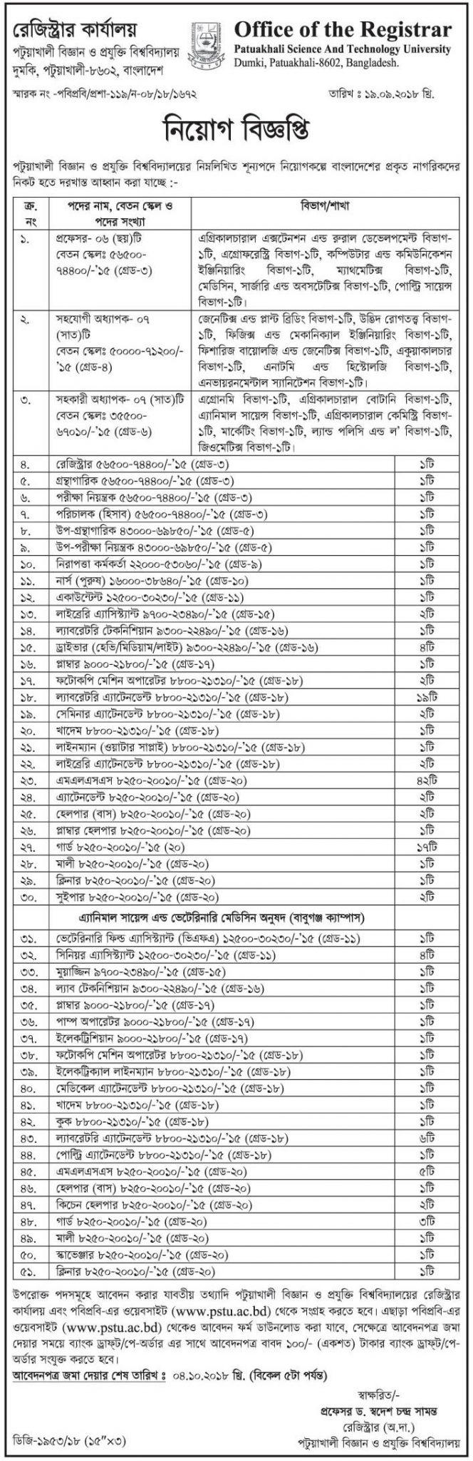 Patuakhali Science and Technology University Job Circular 2018