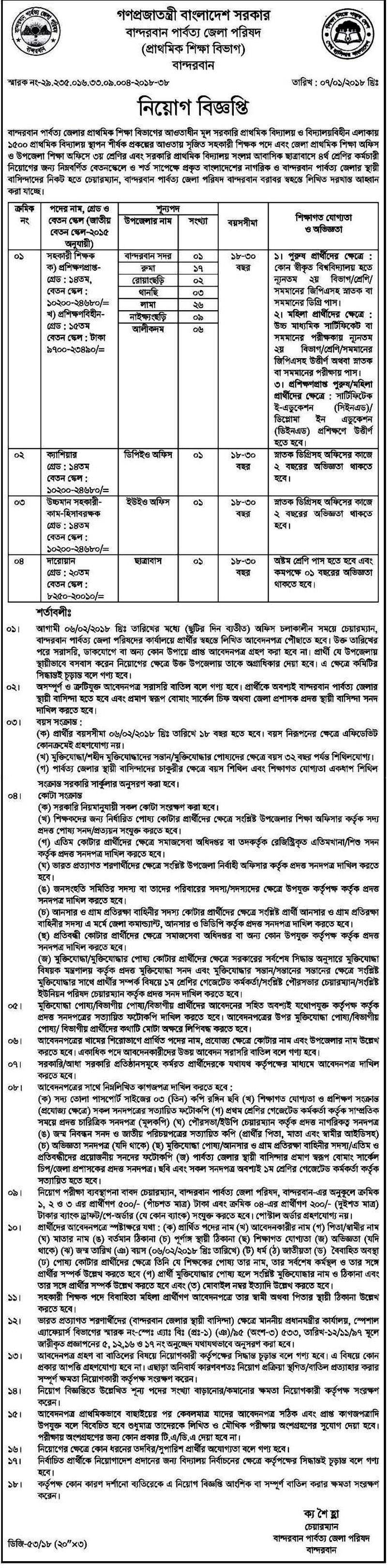 Primary School Job Circular 2018