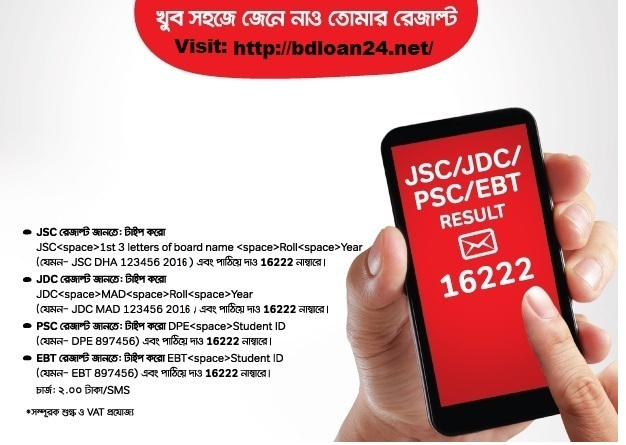 SMS System of See PSC Result