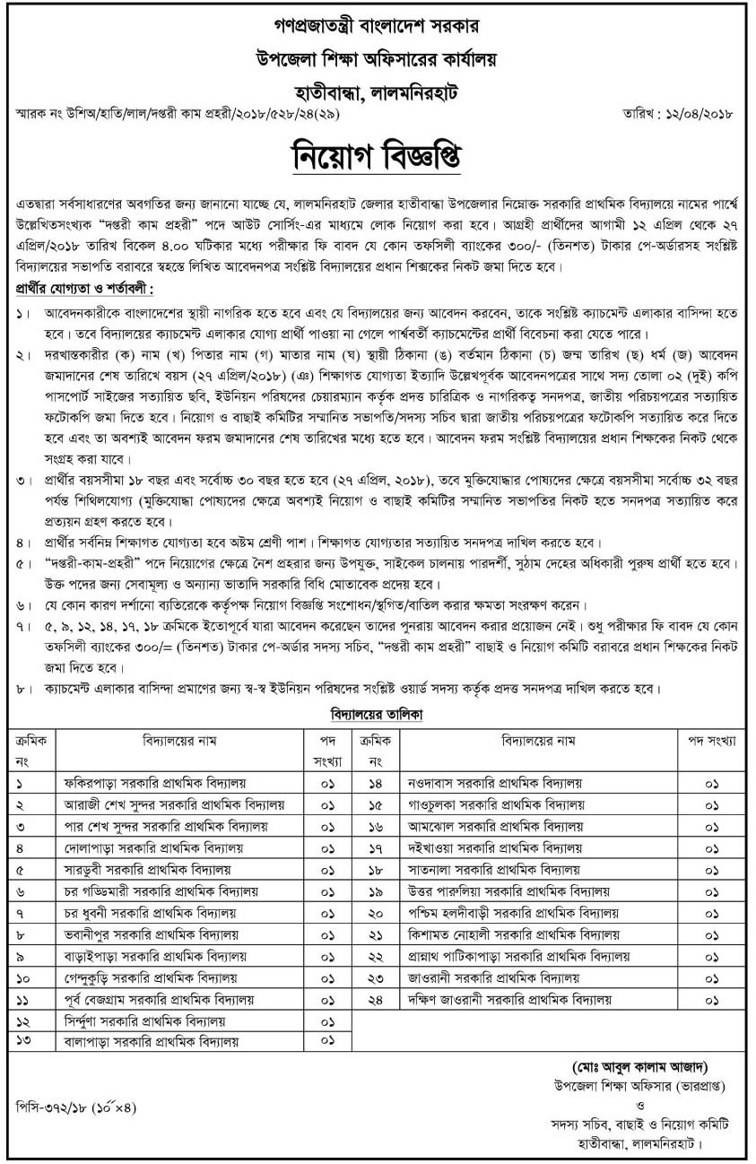 Upazila Sikkha officer's office Job Circular 2018