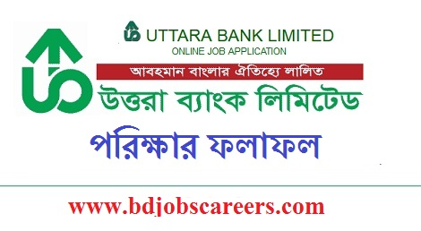 Uttara Bank LTD Job Question Solution 2017