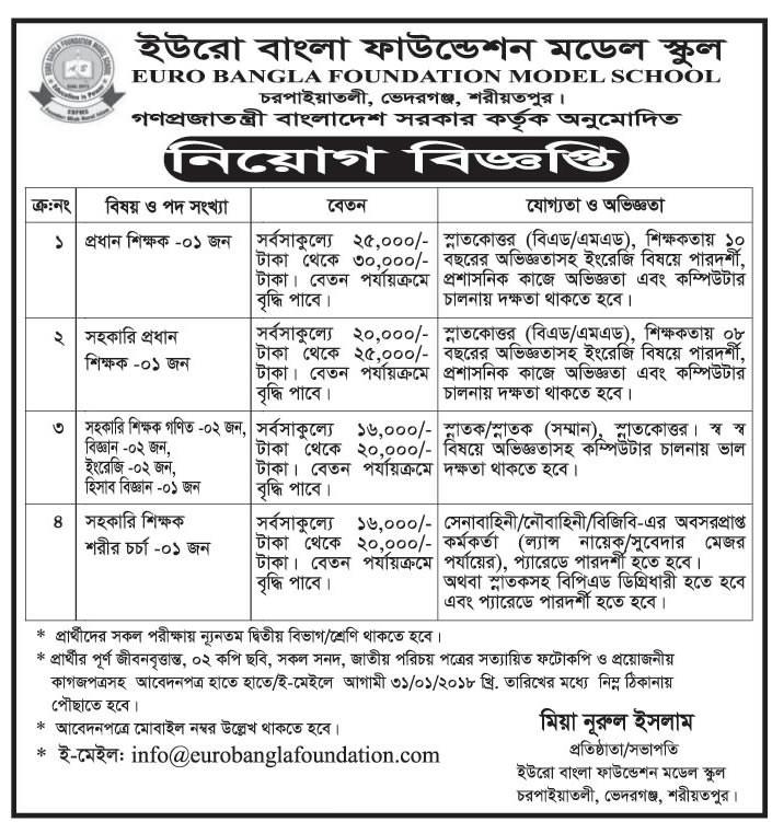 Euro Bangla Foundation job circular 2018