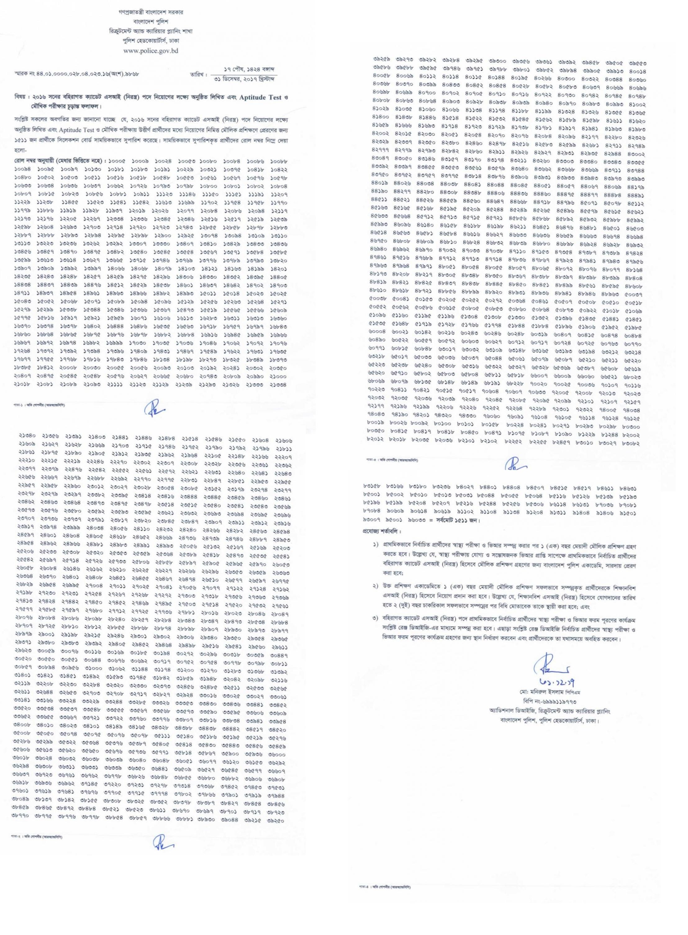 Police Sub Inspector Written Exam Result 2017