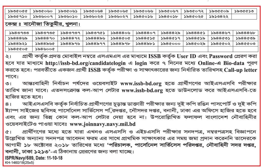 Bangladesh Navy Job Exam Result 2018