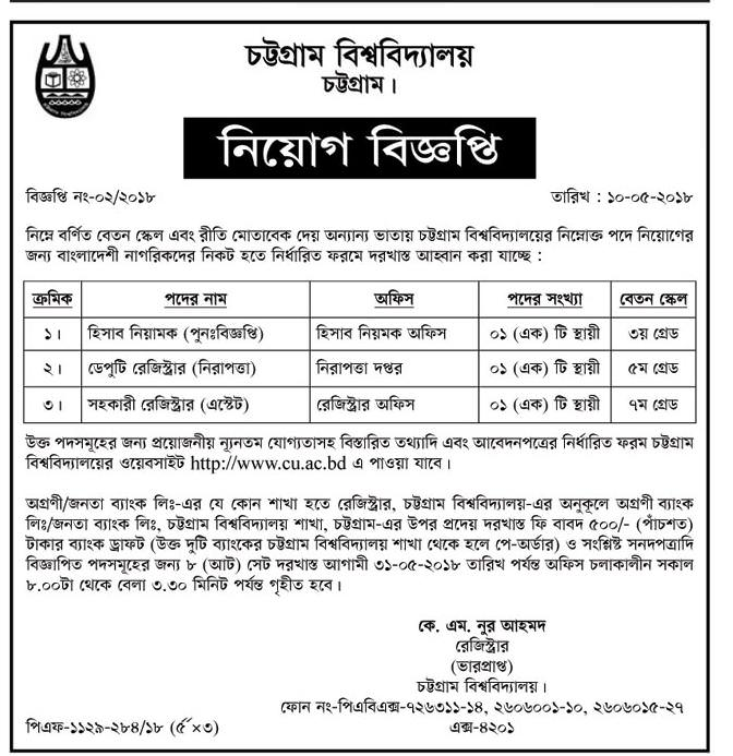 University of Chittagong CU Job Circular 2018