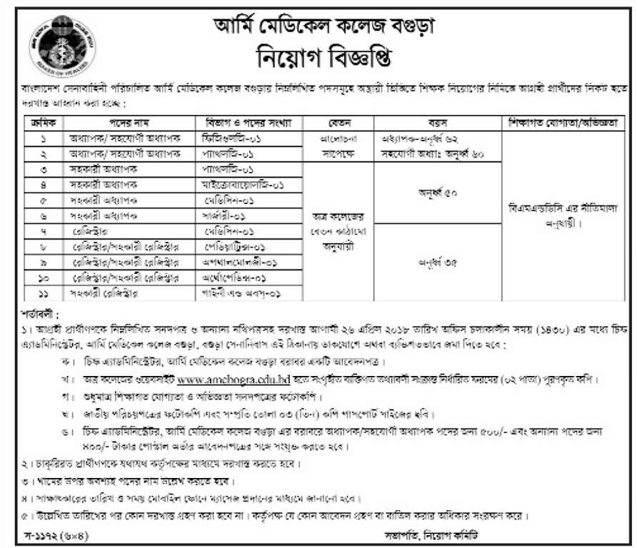 Army Medical College Job Circular 2018