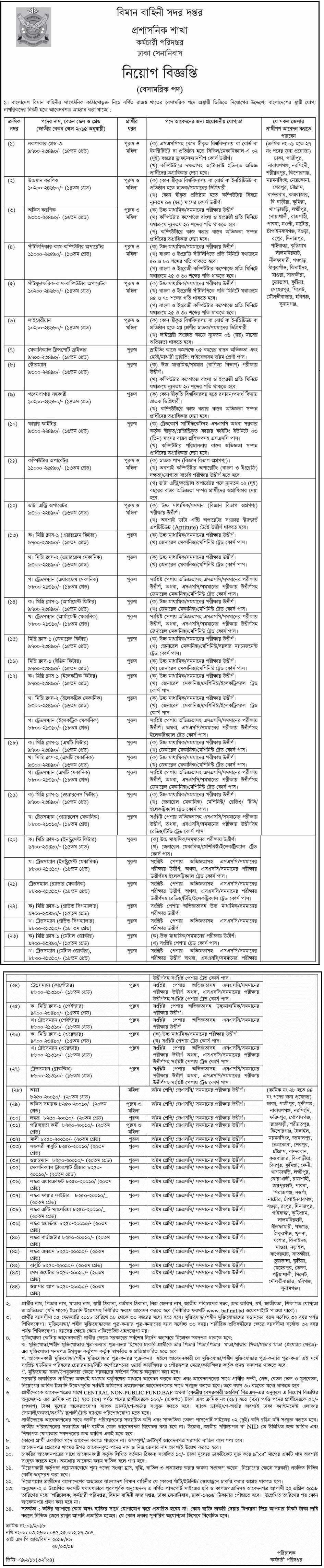 Biman Bangladesh Airlines Ltd job circular 2108