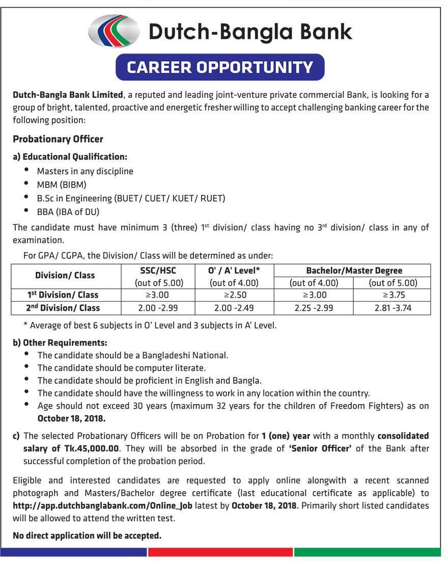 Dutch Bangla Bank Limited Job Circular 2