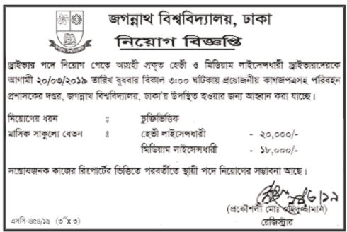 Jagannath University Job Circular 2019