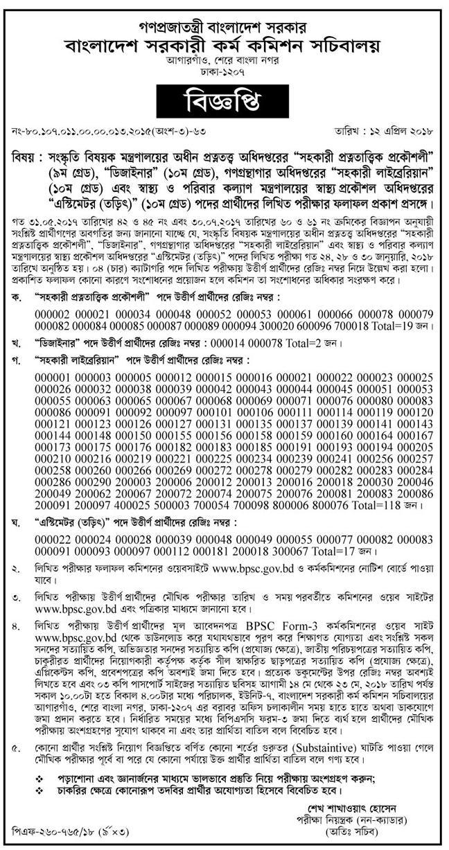 Ministry of Cultural Affairs Job Circular 2018