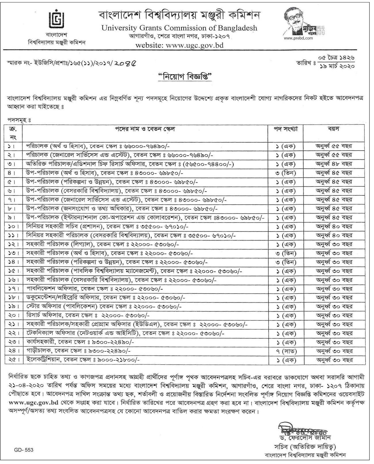 UGC Job Circular 2020