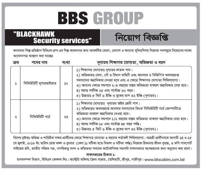 BBS Cables Ltd Job Circular 2018