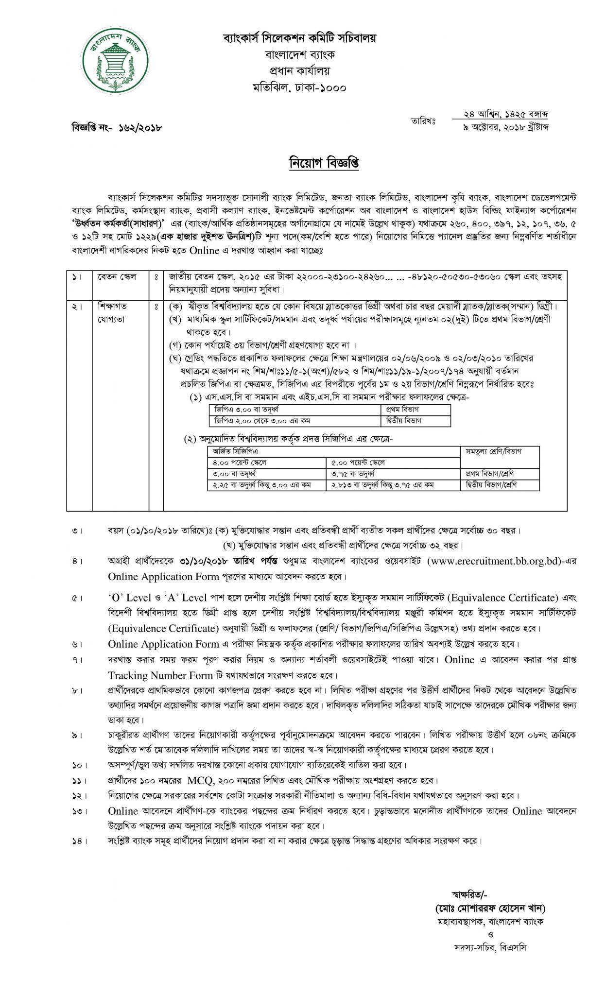 Bangladesh House Building Finance Corporation (BHBFC) Job Circular 2018
