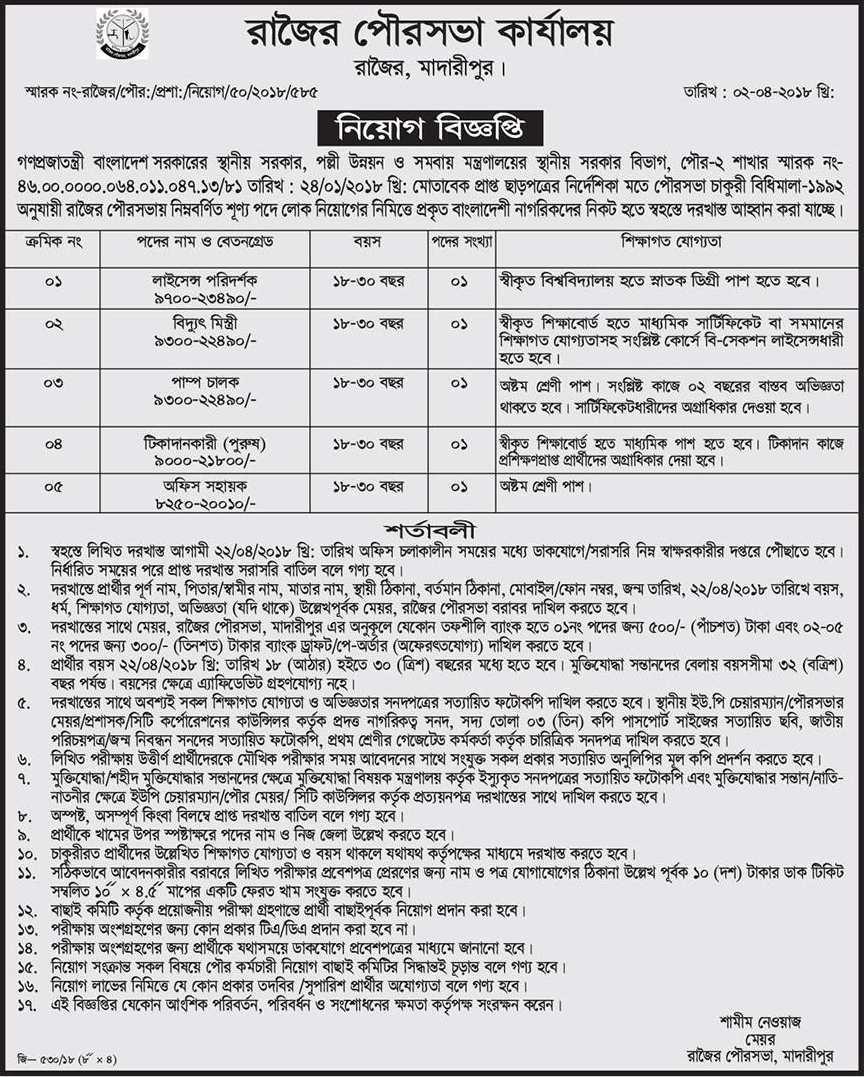 Local Government Division job circular information 2018