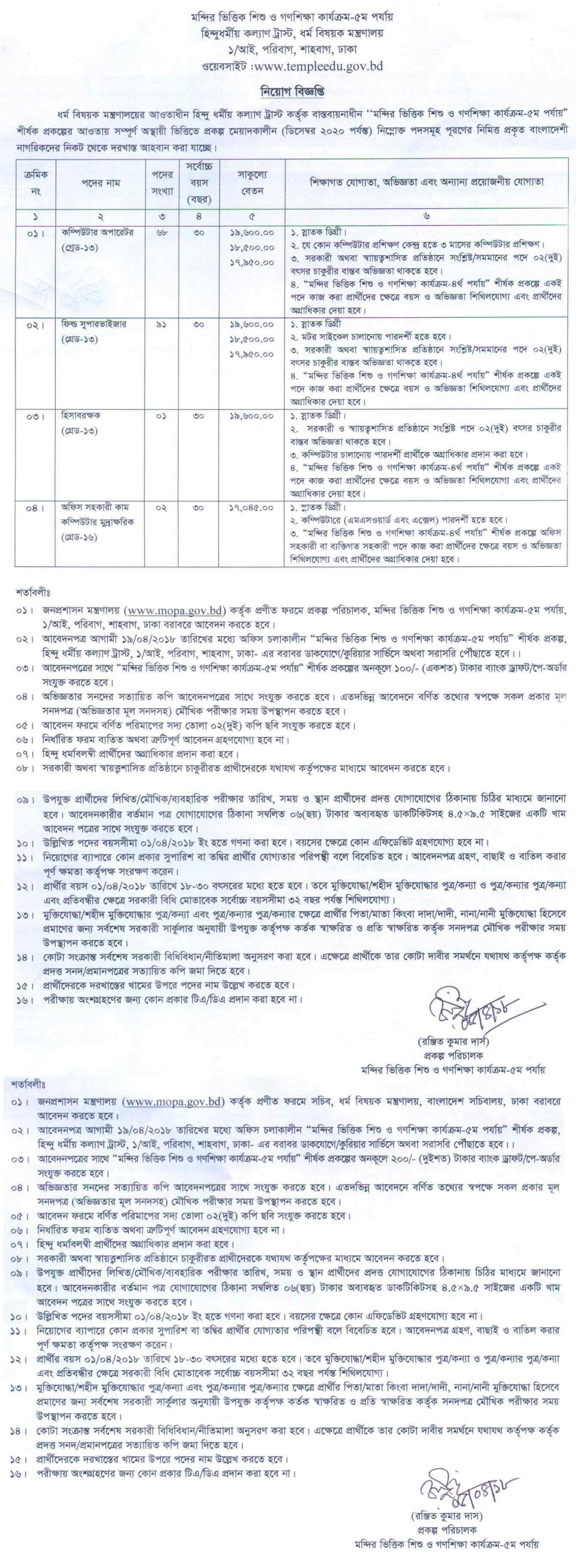 Ministry of Religious Affairs Mora Jobs Circular 2018