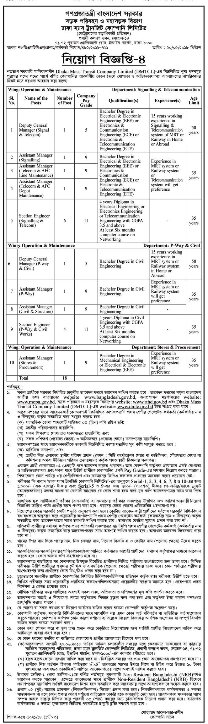 Road Transport and Highways Division Job Circular 2018