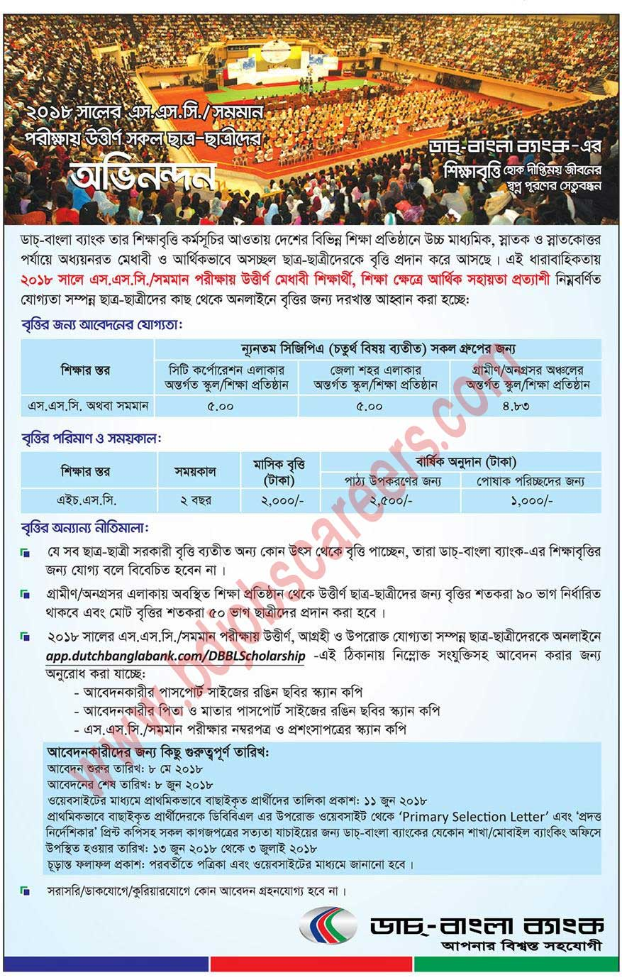Dutch-Bangla-Bank-Limited