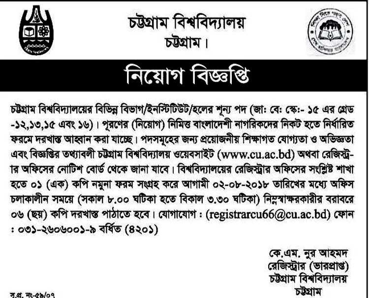 Chittagong University Job Circular 2018