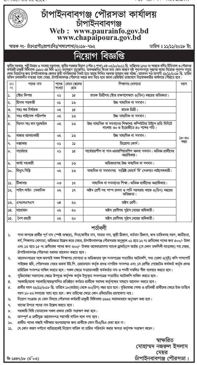 Local Government Division job circular 2018