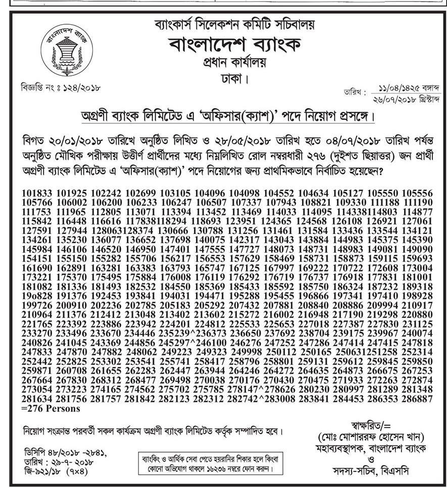 Agrani Bank Limited Job Exam Result 2018