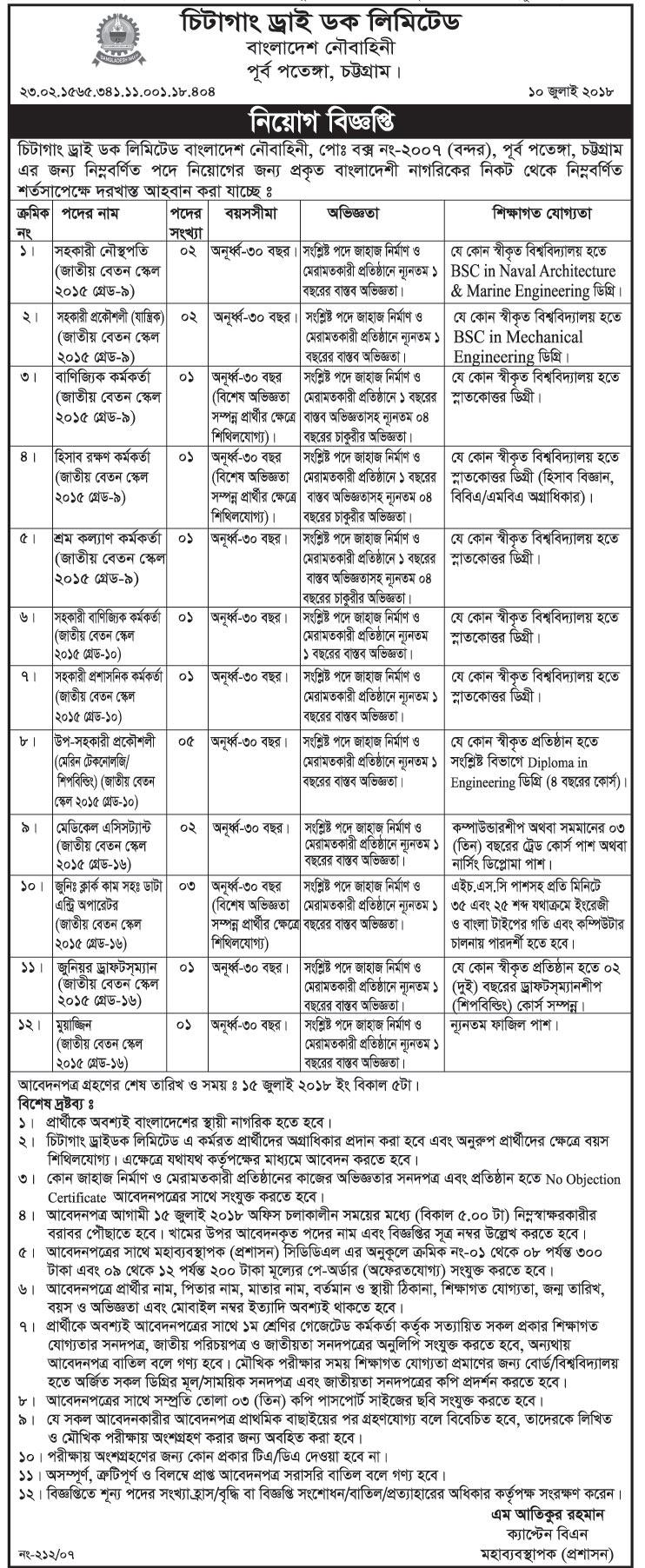 Chittagong Dry Dock Limited Jobs Circular 2018