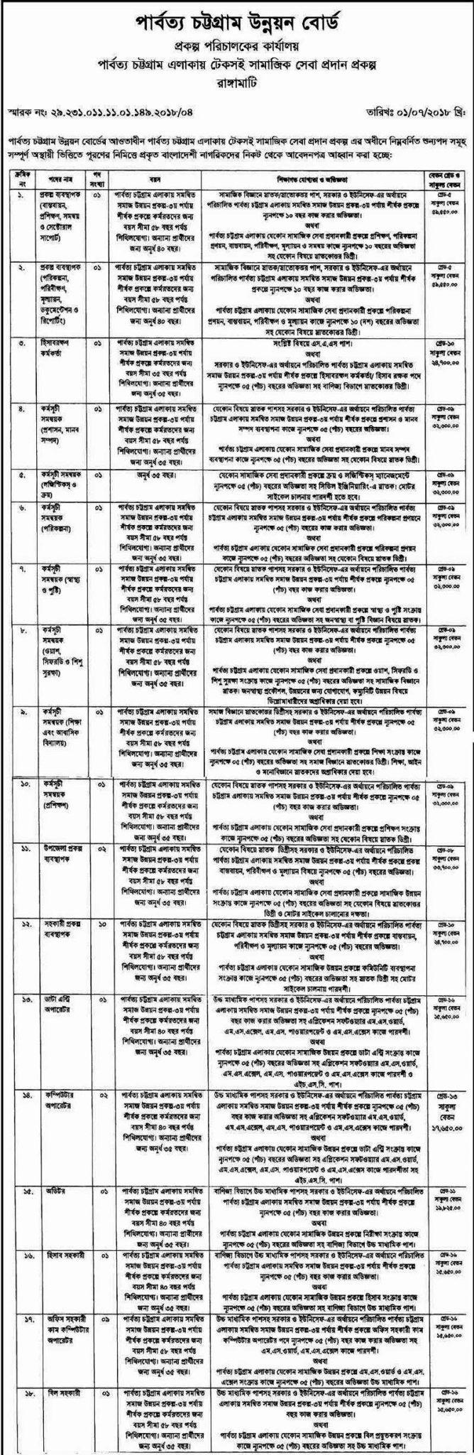 Chittagong Hill Tracts Development Board Job Circular 2018