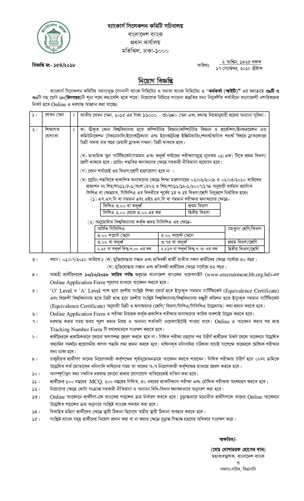 Janata Bank Limited Job Circular 2018
