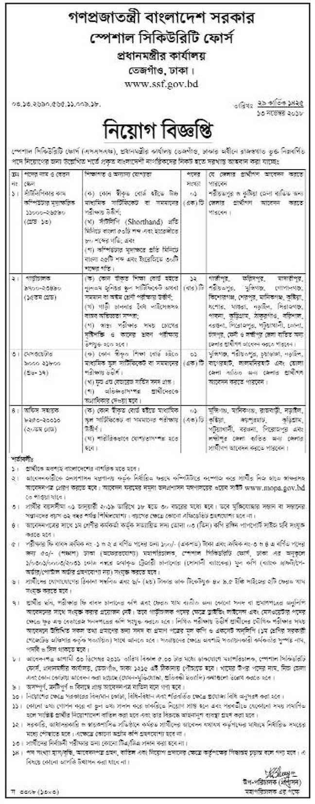 Prime Minister Office PMO job circular