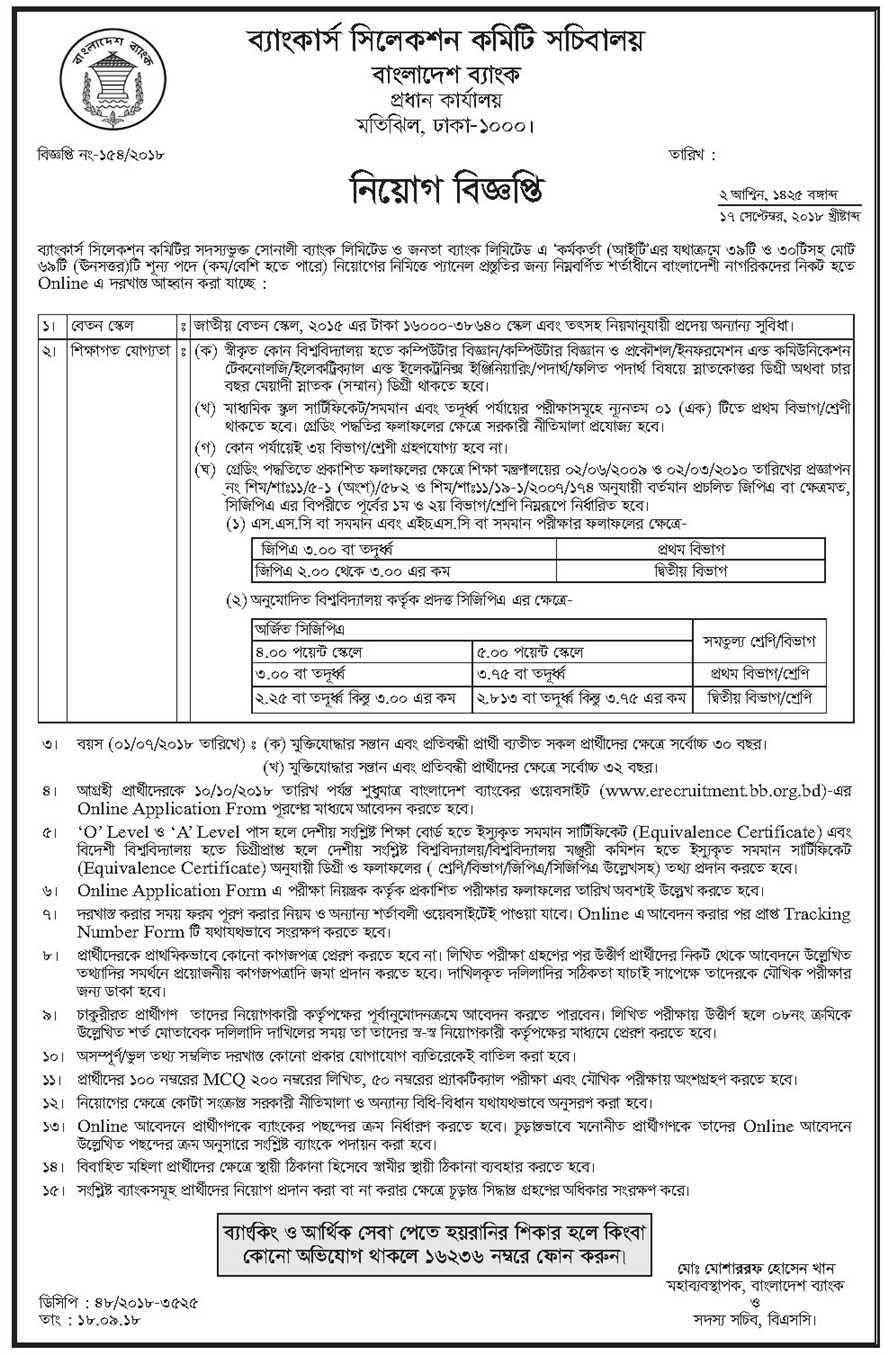Bangladesh Bank BB Job Circular 2018