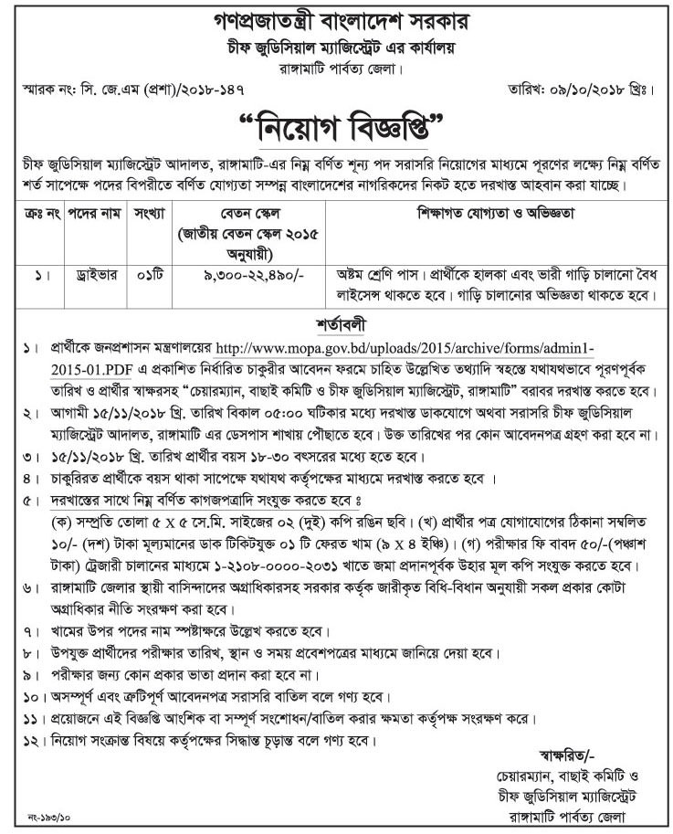 Chief Judicial Magistrate Court Job Circular 2018