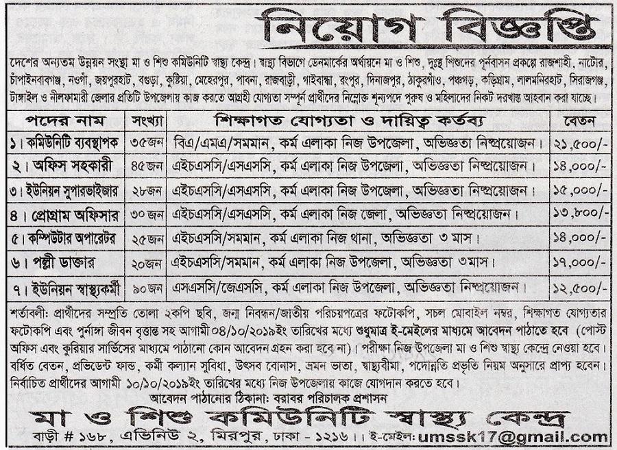 Child-Mother Health Institute Job Circular 2019