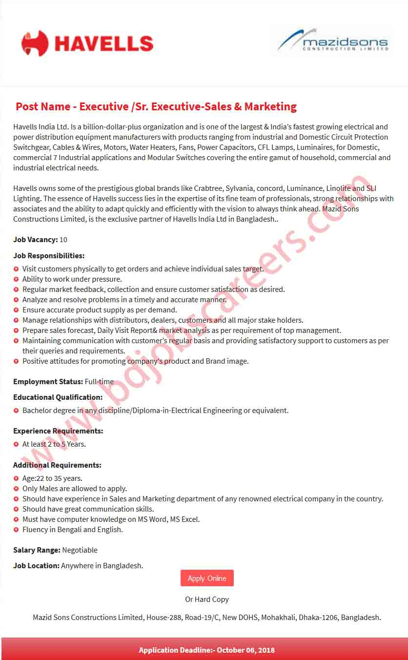 Havells India Limited Job Circular 2018