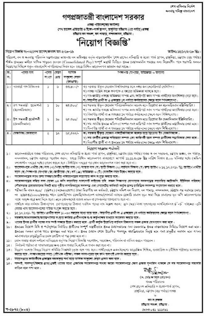 Ministry of Environment & Forests Job Circular 2018