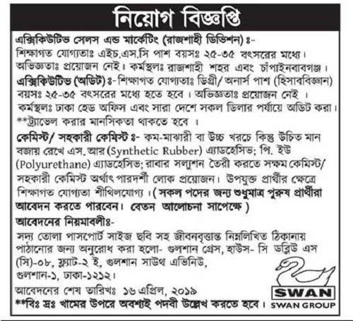 Swan Group of Industries Ltd Job Circular 2019