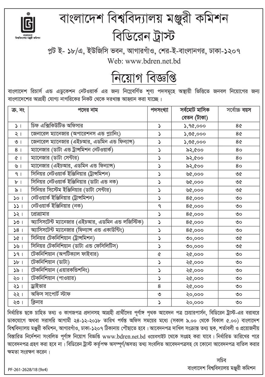 University Grants Commission of Bangladesh-UGC Job Circular 2018