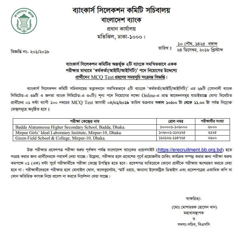 Bangladesh Bank Admit Card 2019