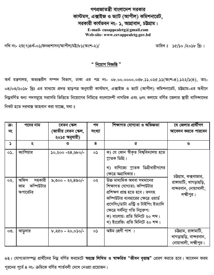Bangladesh Customs House Jobs Circular 2018
