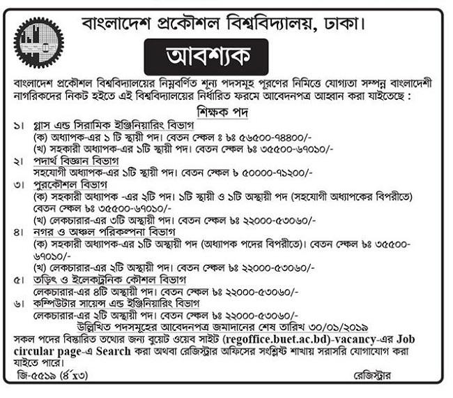 Bangladesh University of Engineering and Technology (BUET) Job Circular