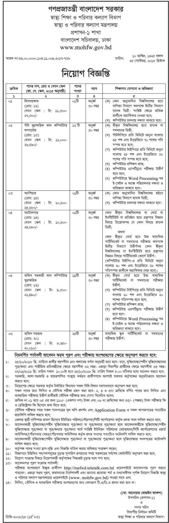 Ministry of Health and Family Welfare Job Circular 2018