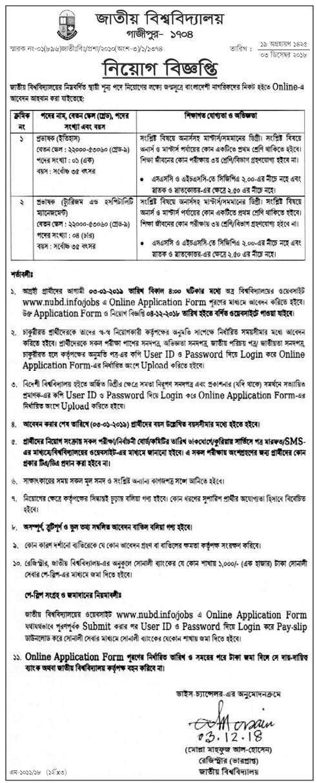 National University NU Job Circular 2018