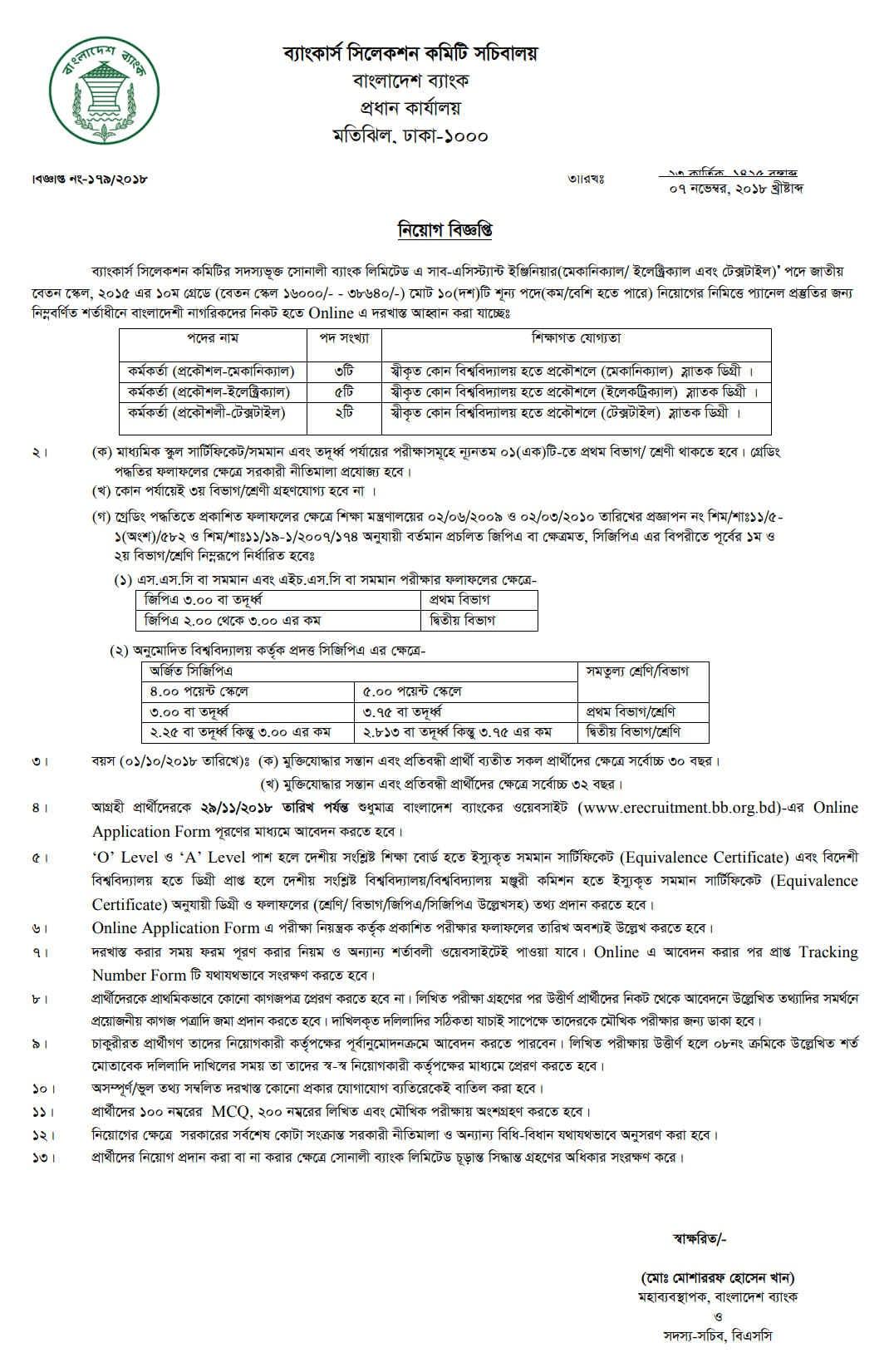 Sonali Bank Limited jobs circular 2018