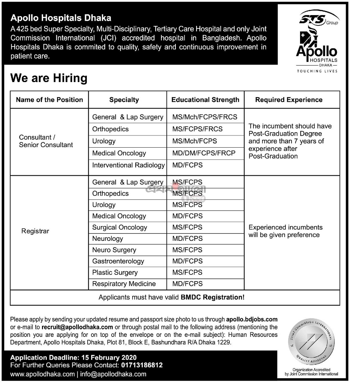 Apollo Hospitals Job Circular 2020