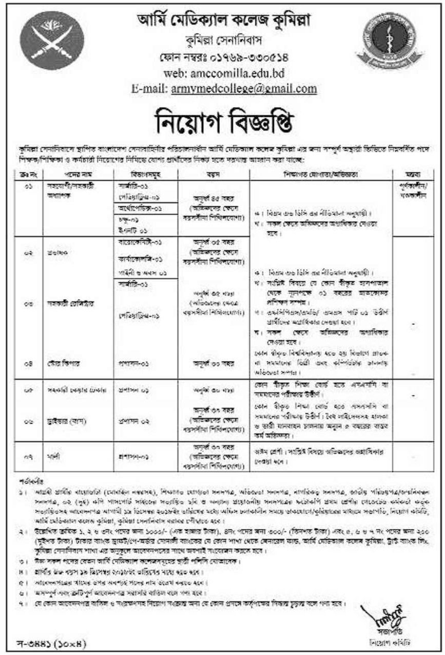 Army Medical College Job Circular 2018
