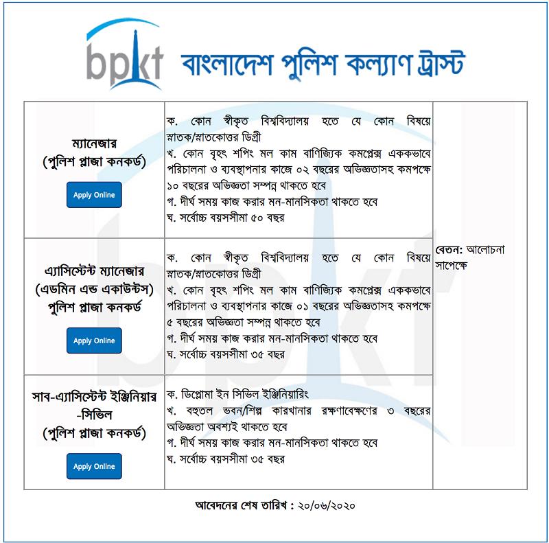 Bangladesh Police Kallyan Trust (BPKT) Job Circular 2020