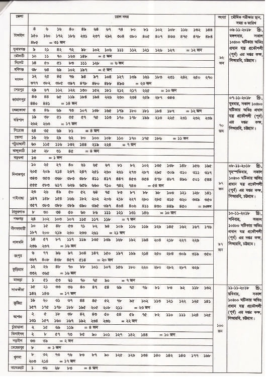 Bangladesh Railway Job Exam Schedule Notice 2