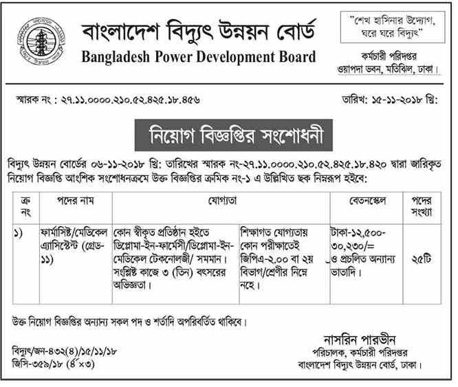 Bangladesh Rural Electrification Board BREB Jobs 2018