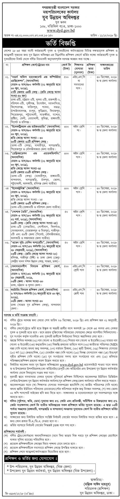 Department Of Youth Development Admission Notice 2018