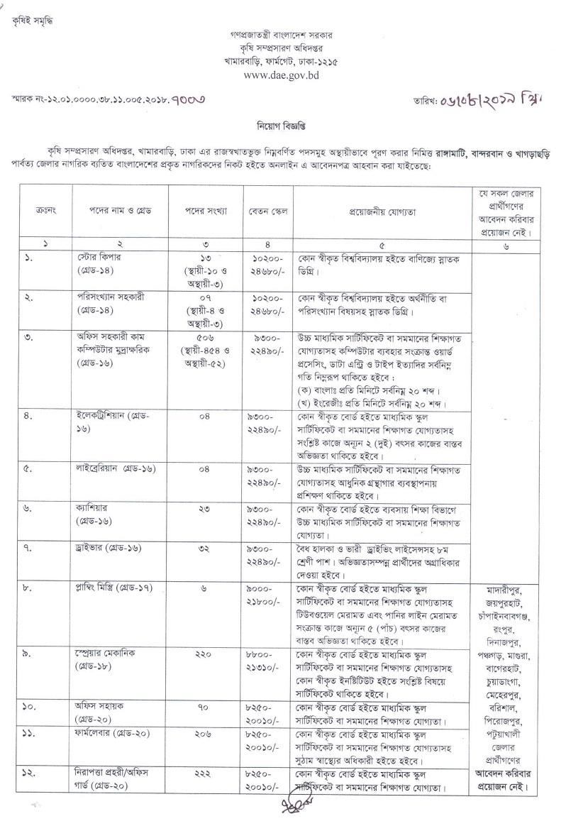 Department of Agricultural Extension DAE Job Circular 2019