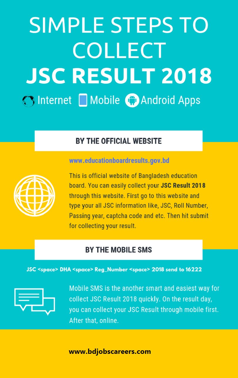 JSC Result 2018 Infographic
